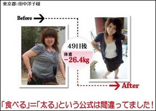 ☆モデ痩せ - 芸能人と女優が実践するモデルのキレイ痩せダイエットの方法 安田美和 痩せる 方法 通販 美容 脂肪 すっきり